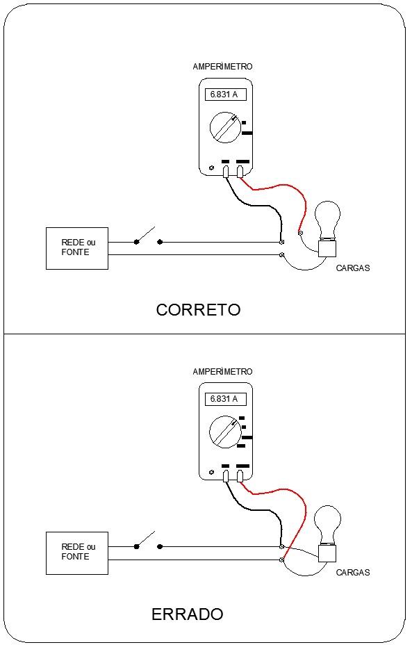 amperimetro-ligacao